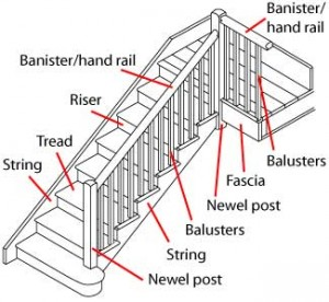 what the house what is a banister new braunfels realtor